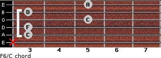 F6/C for guitar on frets x, 3, 3, 5, 3, 5