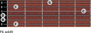 F6(add9) for guitar on frets 1, 0, 0, 5, 1, 3