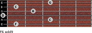 F6(add9) for guitar on frets 1, 3, 0, 2, 1, 3
