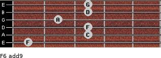 F6(add9) for guitar on frets 1, 3, 3, 2, 3, 3