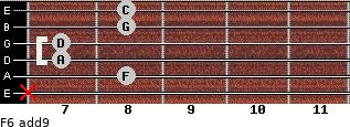 F6(add9) for guitar on frets x, 8, 7, 7, 8, 8