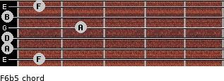 F6b5 for guitar on frets 1, 0, 0, 2, 0, 1