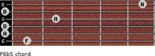 F6b5 for guitar on frets 1, 0, 0, 2, 0, 5