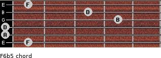 F6b5 for guitar on frets 1, 0, 0, 4, 3, 1