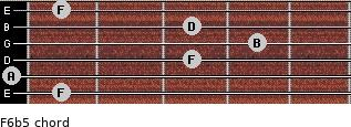 F6b5 for guitar on frets 1, 0, 3, 4, 3, 1