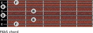 F6b5 for guitar on frets 1, 2, 0, 2, 0, 1