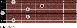 F6b5 for guitar on frets 1, 2, 0, 2, 3, 1