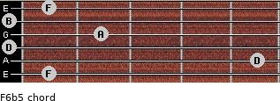 F6b5 for guitar on frets 1, 5, 0, 2, 0, 1