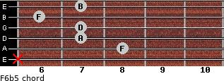 F6b5 for guitar on frets x, 8, 7, 7, 6, 7