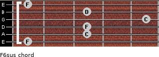 F6sus for guitar on frets 1, 3, 3, 5, 3, 1