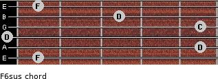 F6sus for guitar on frets 1, 5, 0, 5, 3, 1