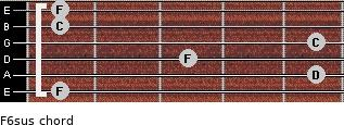 F6sus for guitar on frets 1, 5, 3, 5, 1, 1
