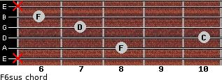 F6sus for guitar on frets x, 8, 10, 7, 6, x