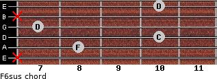 F6sus for guitar on frets x, 8, 10, 7, x, 10