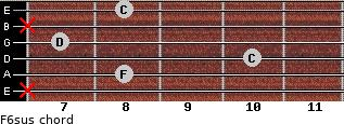 F6sus for guitar on frets x, 8, 10, 7, x, 8