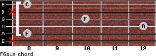 F6sus for guitar on frets x, 8, 12, 10, x, 8
