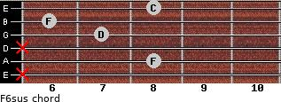 F6sus for guitar on frets x, 8, x, 7, 6, 8
