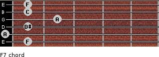 F7 for guitar on frets 1, 0, 1, 2, 1, 1