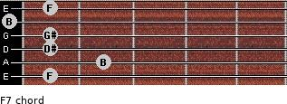 Fº7 for guitar on frets 1, 2, 1, 1, 0, 1