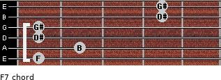 Fº7 for guitar on frets 1, 2, 1, 1, 4, 4