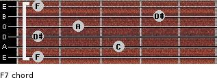 F7 for guitar on frets 1, 3, 1, 2, 4, 1