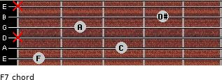 F7 for guitar on frets 1, 3, x, 2, 4, x