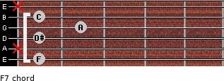 F7 for guitar on frets 1, x, 1, 2, 1, x