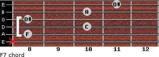 F7 for guitar on frets x, 8, 10, 8, 10, 11