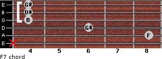 Fº7 for guitar on frets x, 8, 6, 4, 4, 4