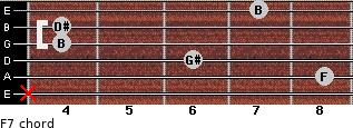 Fº7 for guitar on frets x, 8, 6, 4, 4, 7