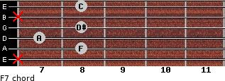 F7 for guitar on frets x, 8, 7, 8, x, 8