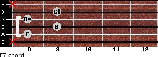 Fº7 for guitar on frets x, 8, 9, 8, 9, x