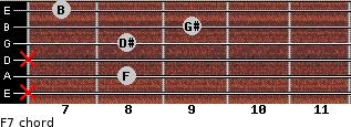 Fº7 for guitar on frets x, 8, x, 8, 9, 7