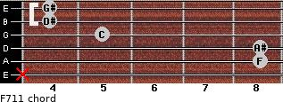 F-7/11 for guitar on frets x, 8, 8, 5, 4, 4