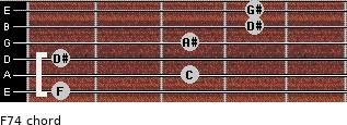 F-7/4 for guitar on frets 1, 3, 1, 3, 4, 4