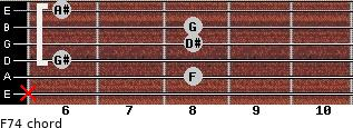 F-7/4 for guitar on frets x, 8, 6, 8, 8, 6