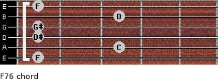 F-7/6 for guitar on frets 1, 3, 1, 1, 3, 1