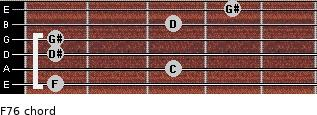 F-7/6 for guitar on frets 1, 3, 1, 1, 3, 4