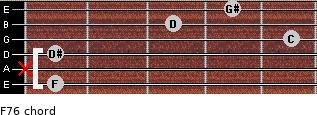 F-7/6 for guitar on frets 1, x, 1, 5, 3, 4