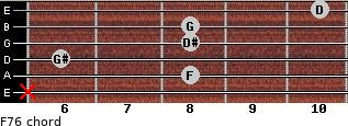 F-7/6 for guitar on frets x, 8, 6, 8, 8, 10