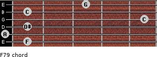 F7/9 for guitar on frets 1, 0, 1, 5, 1, 3