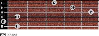 F7/9 for guitar on frets 1, 0, 1, 5, 4, 3