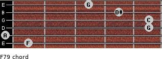 F7/9 for guitar on frets 1, 0, 5, 5, 4, 3