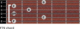 F7/9 for guitar on frets 1, 3, 1, 2, 1, 3