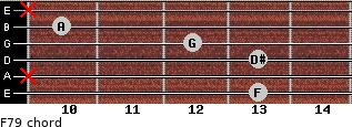 F7/9 for guitar on frets 13, x, 13, 12, 10, x