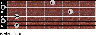 F7/9(b5) for guitar on frets 1, 0, 1, 4, 0, 3
