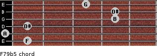 F7/9(b5) for guitar on frets 1, 0, 1, 4, 4, 3