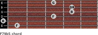 F7/9(b5) for guitar on frets 1, 0, 3, 4, 4, 3