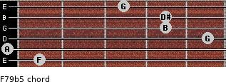 F7/9(b5) for guitar on frets 1, 0, 5, 4, 4, 3