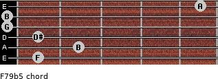 F7/9(b5) for guitar on frets 1, 2, 1, 0, 0, 5